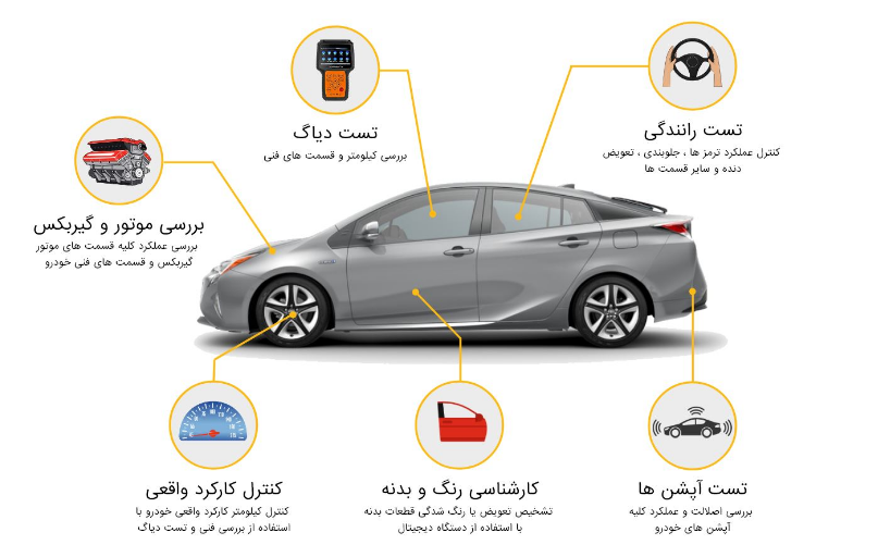 کارشناسی خودرو اصفهان