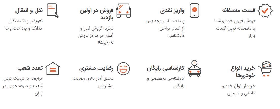 خرید و فروش خودرو در اصفهان